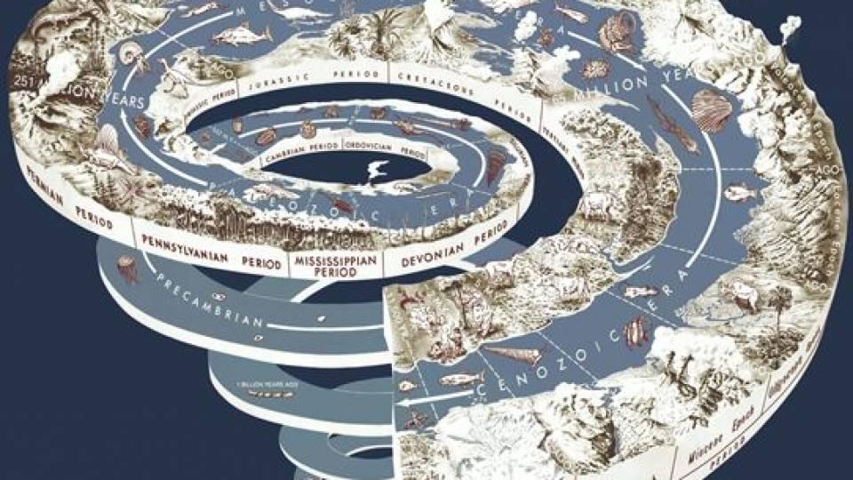 El Antropoceno: estamos en un nueva época